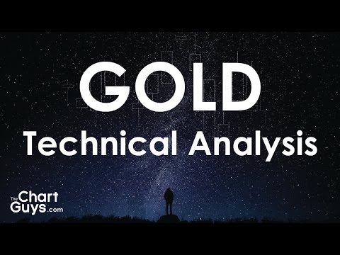 GOLD Technical Analysis Chart 4/25/2017 by ChartGuys.com