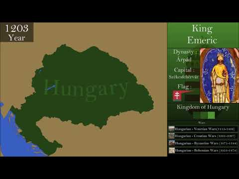 The History of Hungary : Every Year