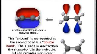 Organic Chemistry McMurry Chapter 1, Structure and Bonding