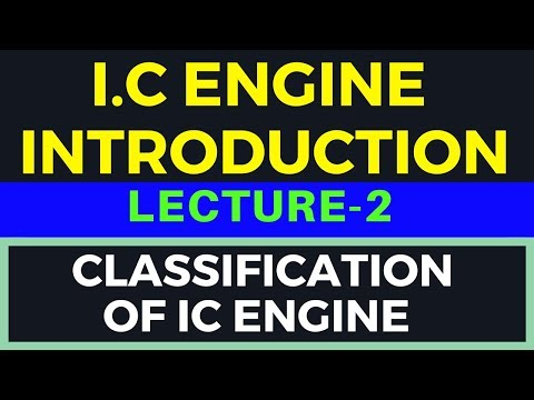 (PART-2)-Introduction of IC Engine (Internal Combustion Engine)-Classification of I.C Engine