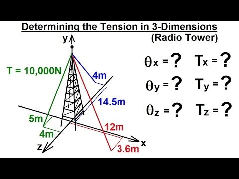 Mechanical Engineering: Particle Equilibrium (18 of 19) Determining Angles & Tension in 3-Dimension