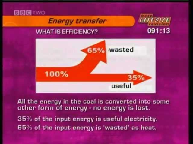Gcse Bbc Science Bitesize Energy Transfer Youtube