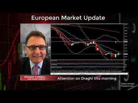 """Attention on Draghi this morning"" 