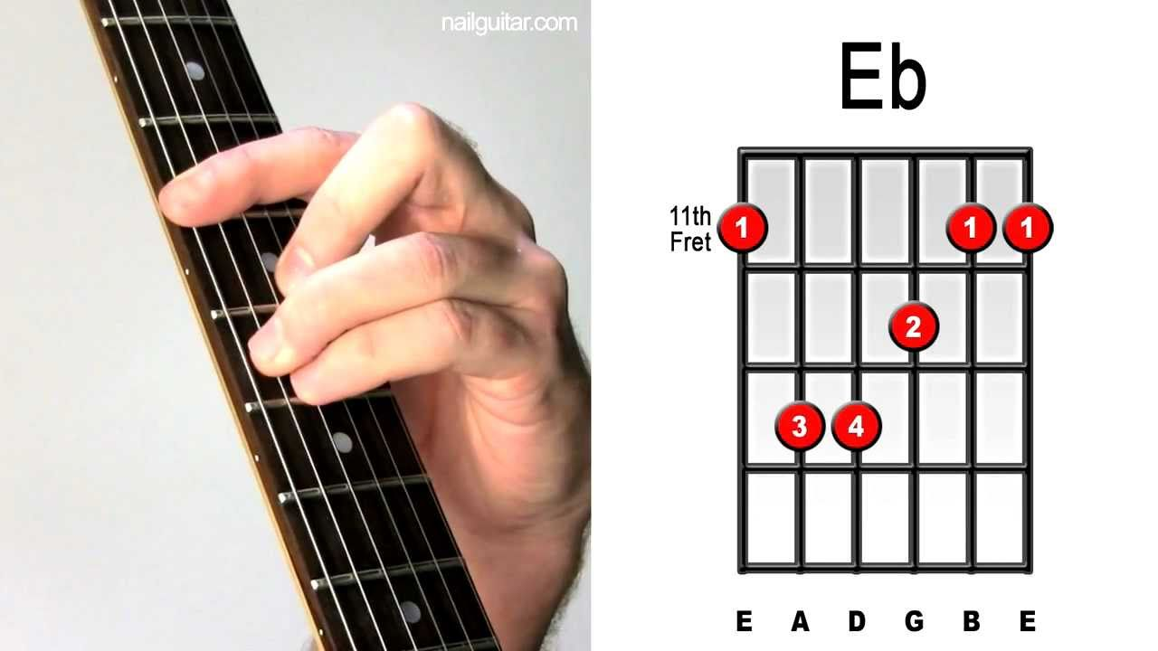 Eb Major - Guitar Chord Lesson - Easy Learn How To Play Bar Chords Tutorial - YouTube