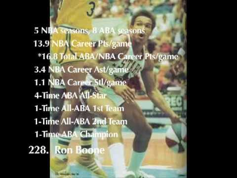 250 Greatest NBA Players of All-Time (250-226)