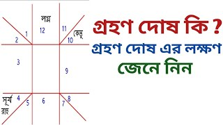 Grahan Dosh | গ্রহণ দোষ | Astrology in Bengali | Bastu sastro | Bastu Bid | Chandra Grahan Dosh