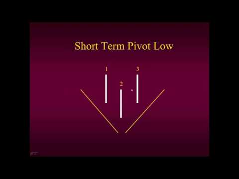 What is the best way to trade in FOREX?