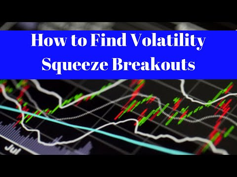Stock Trading I How To Find Volatility Squeeze Breakouts
