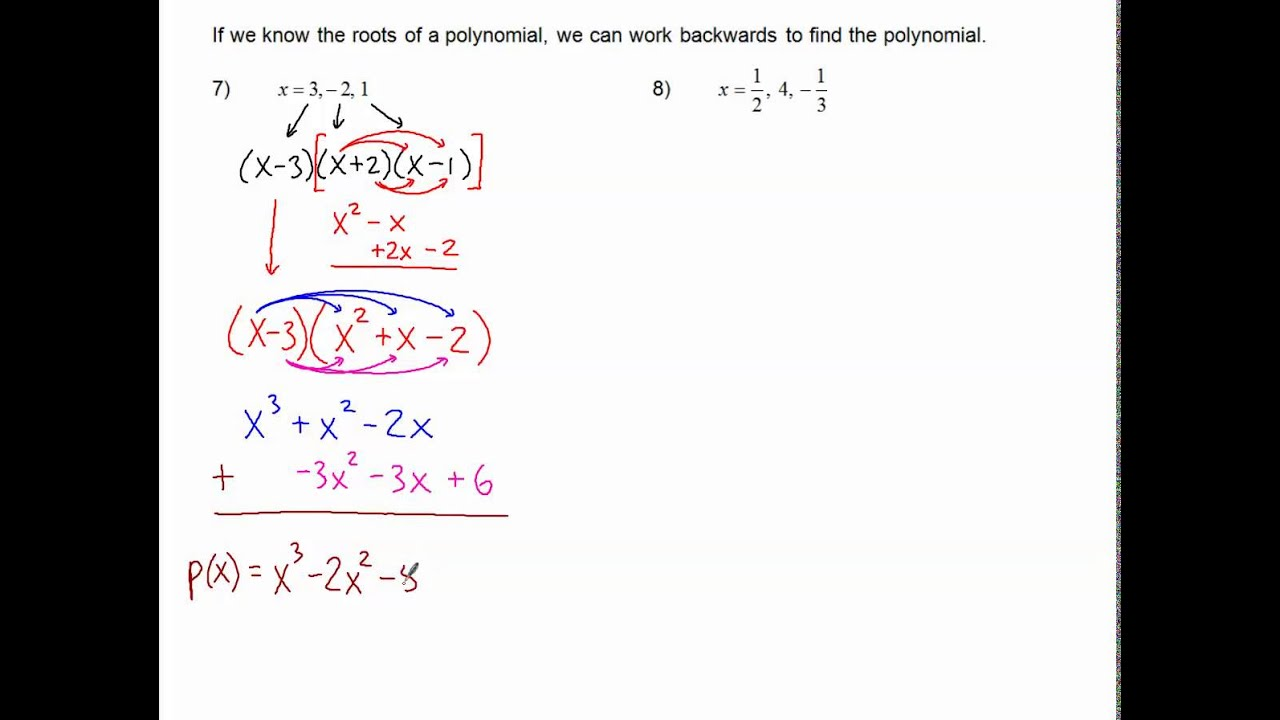Writing Polynomial Equations From Rational Roots