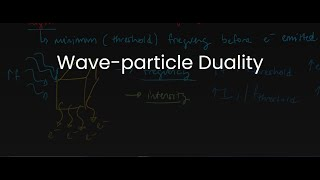 SPH4U/Grade 12 Physics: 11.3-11.4 The Photoelectric Effect and Wave-particle Duality