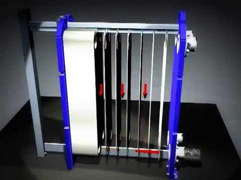 Что такое пластинчатый теплообменник видео Кожухотрубный затопленный испаритель WTK FME 1100 Артём