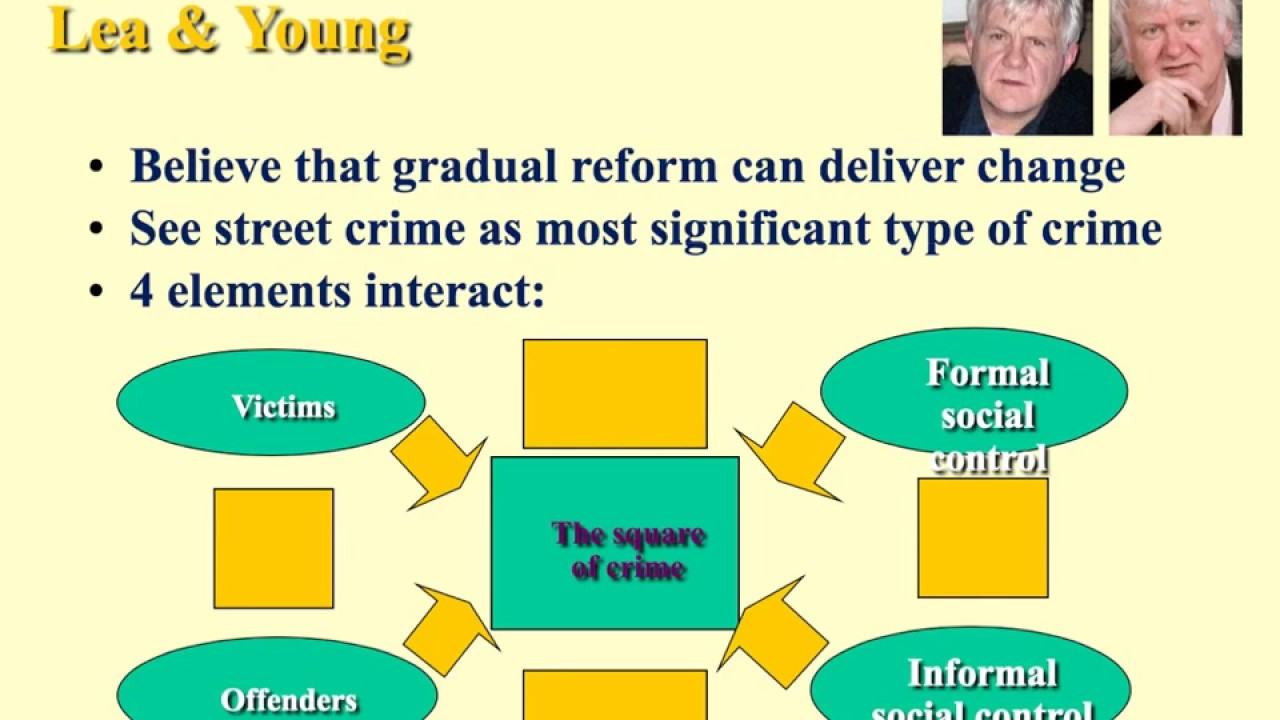 crime and deviance in britian