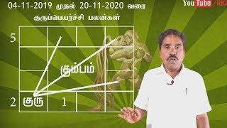 கும்பம் ராசி 2019-2020 குருப்பெயர்ச்சி பலன்கள் | Aquarius Zodiac Gurupeyarchi Benefits|RK Astrologer