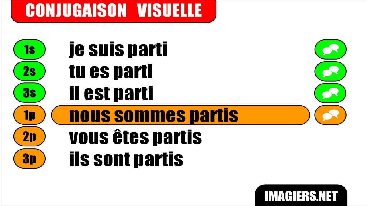 Conjugaison Francaise Partir Indicatif Passe Compose Youtube