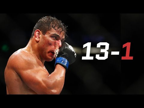 10 UNDEFEATED Fighters Who Suffered Their First Loss to the Champion (UFC)