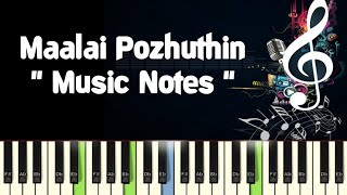 Maalai Pozhuthin (bhagyalakshmi) Piano Notes /Midi File /Karaoke