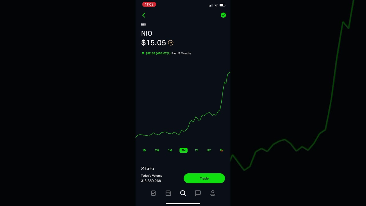 3 Penny Stocks That Are Cheap To Buy Now! Robinhood ...