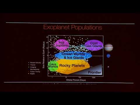 Exoplanetary Science with GMT (1 of 3)