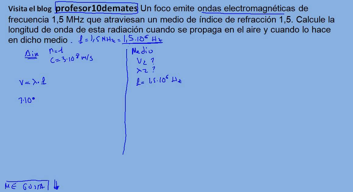 Longitud De Ondas Electromagnéticas Ejercicios Resueltos
