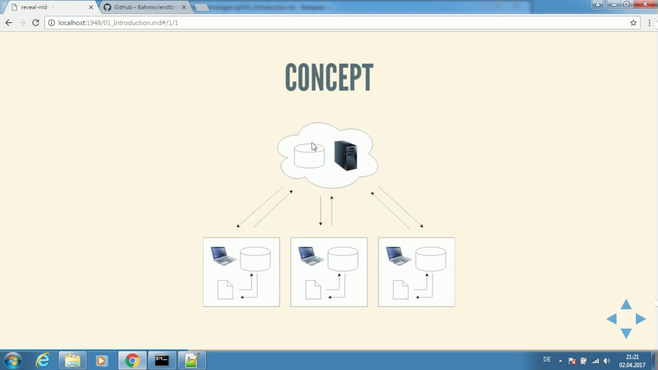 easygenerator | Bahmni Implementation Training