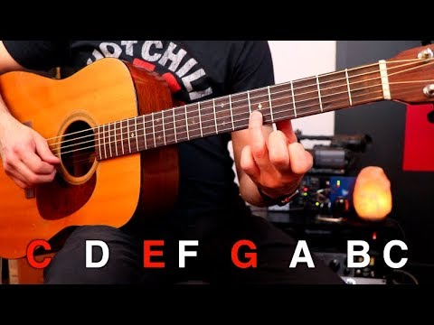 S#*t You Should Know (Building Chords) - YouTube
