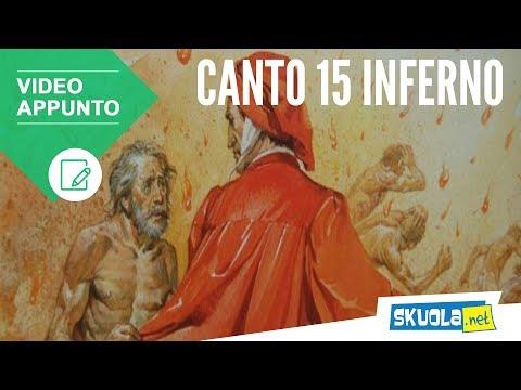 Canto 15 Inferno, Divina Commedia - Riassunto