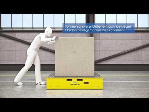 strothmann_machines_&_handling_gmbh_video_unternehmen_präsentation