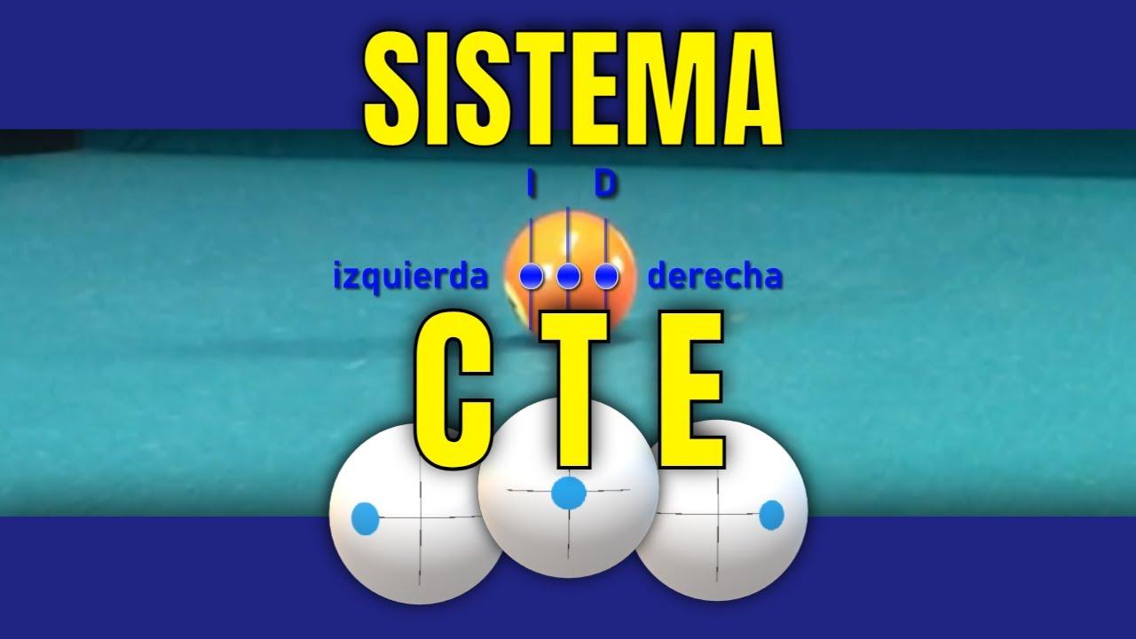 Pool Aiming C.T.E. (Center To Edge) Mi versión   Especial 100k