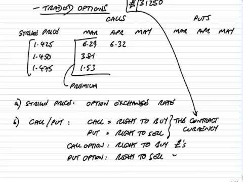 ACCA P4 Foreign Exchange Risk Management Traded Options part 2