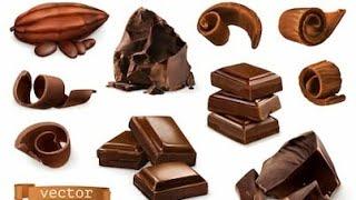 Costos Materia Prima ( fabricación de chocolates )