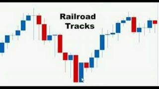 Candlestick Patterns - Candlestick Trading Series 6 - Railroad Tracks Pattern