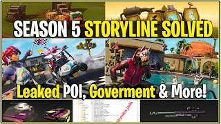 *NEW* Fortnite: SEASON 5 STORY LINE SOLVED! *LEAKED MILITARY POI, AND MORE* | (Road Trip Skin Info)