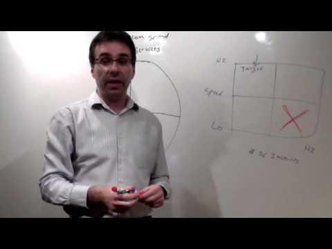 Mini-Workshop 1 - Telecom Cost Reduction