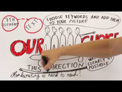 INTRODUCTIONS: Graphic Facilitation as a Tool for Learning