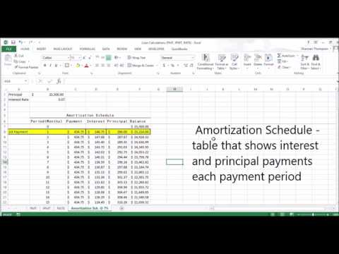 how-to-use-pmt,-ipmt,-&-rate-formulas-on-excel
