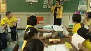 British Council - Teaching Speaking Techniques (John Kay)