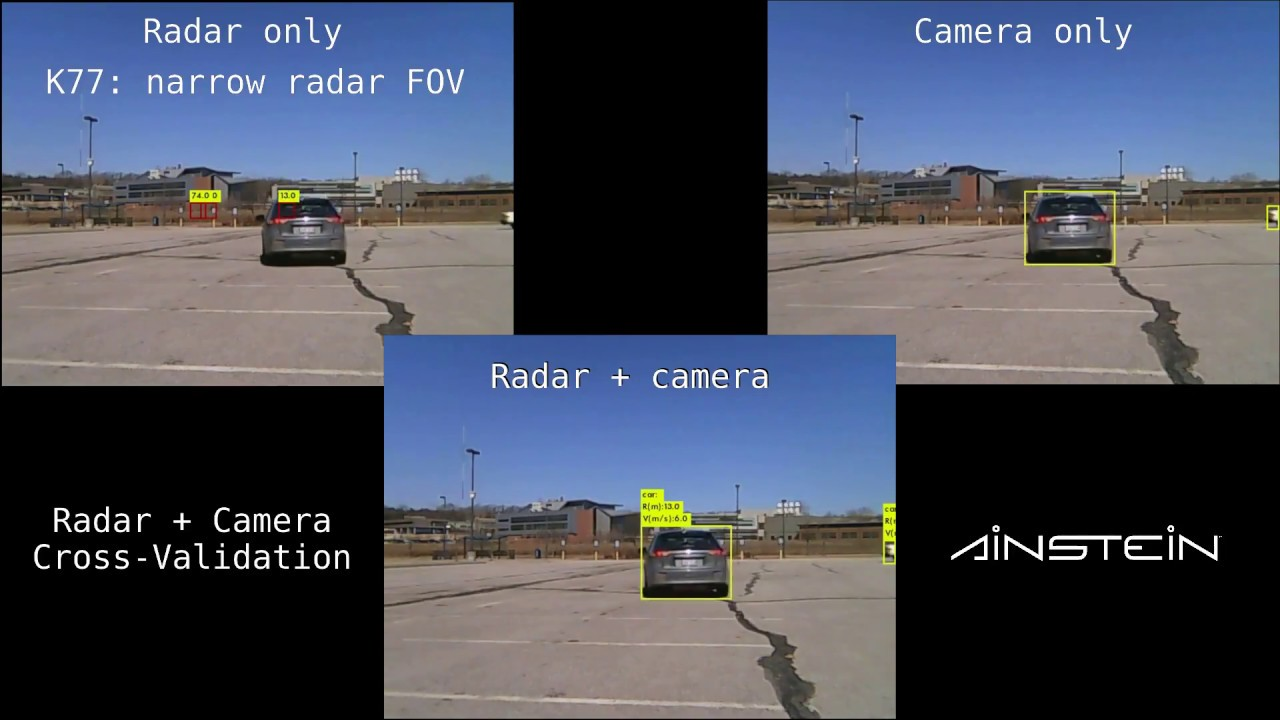 Ainstein Radar Camera Sensor Fusion With 77 GHz LMM Automotive Radar  Kanza-77 - Long