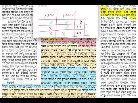 הדף היומי מסכת ערכין דף כו Daf yomi Arachin daf 26