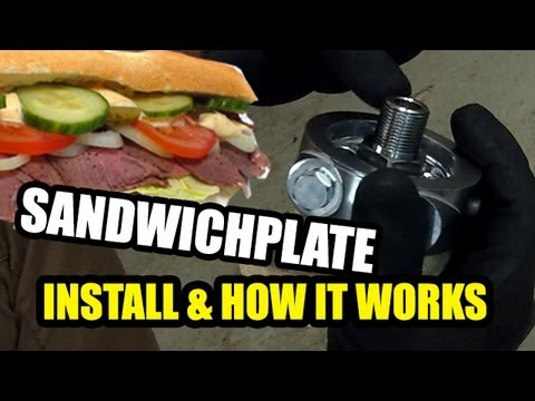 How To install a sandwich plate and how it works