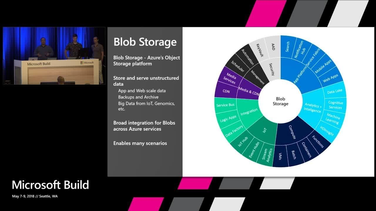 Leverage Azure Blob Storage to build storage intensive cloud native applications : Build 2018