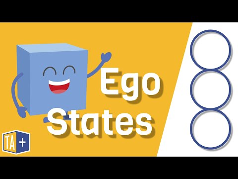 transaction analysis ego states Ego states in transactional analysis: transactional analysis, as formulated by dr eric berne, is a key theory in the field of psychotherapy transactional analysis (ta) is a very simple and easily comprehensible method of understanding human behavior.