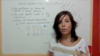 QUIMICA Configuración electrónica de los elementos químicos