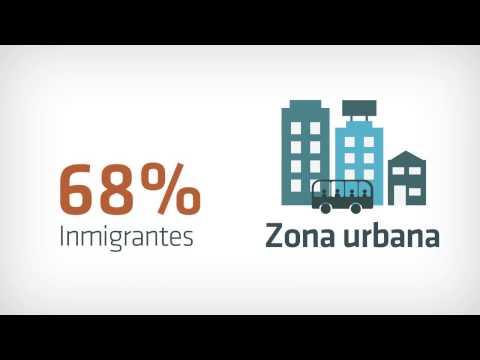 Primera Encuesta Nacional de Inmigrantes, ENI-2012