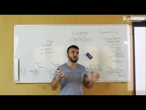 """ACCA F3 by Elshan Rahimoff. """"Capital Structure and Finance Costs"""""""