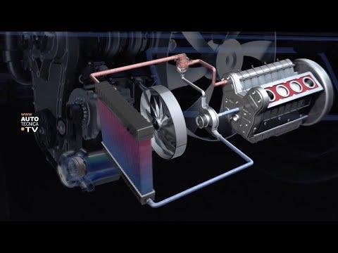 REFRIGERANTE: Orgánico o Inorgánico? Cual es mejor para el motor.
