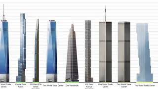 The 2 World Trade Center we NEED