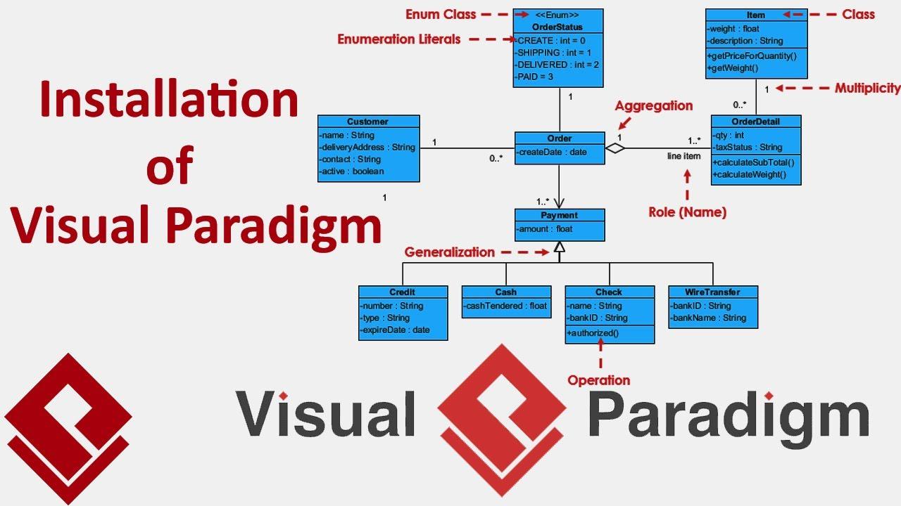 download license key for visual paradigm