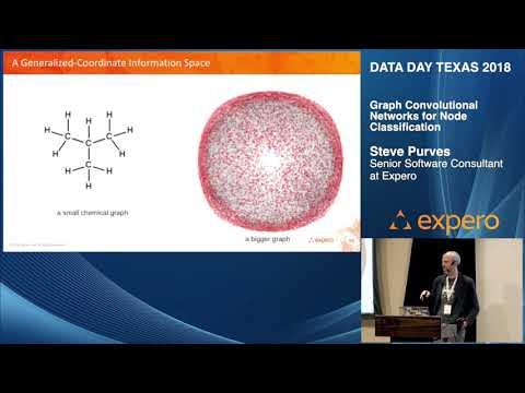 Steve Purves - Graph Convolutional Networks For Node Classification