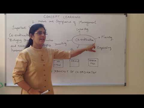 Coordination - meaning and importance Business Studies Class 12