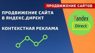 Продвижение сайта в Яндекс Директ. Контекстная реклама | PAVEL RIX
